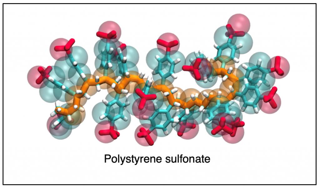 polystyrene sulfonate