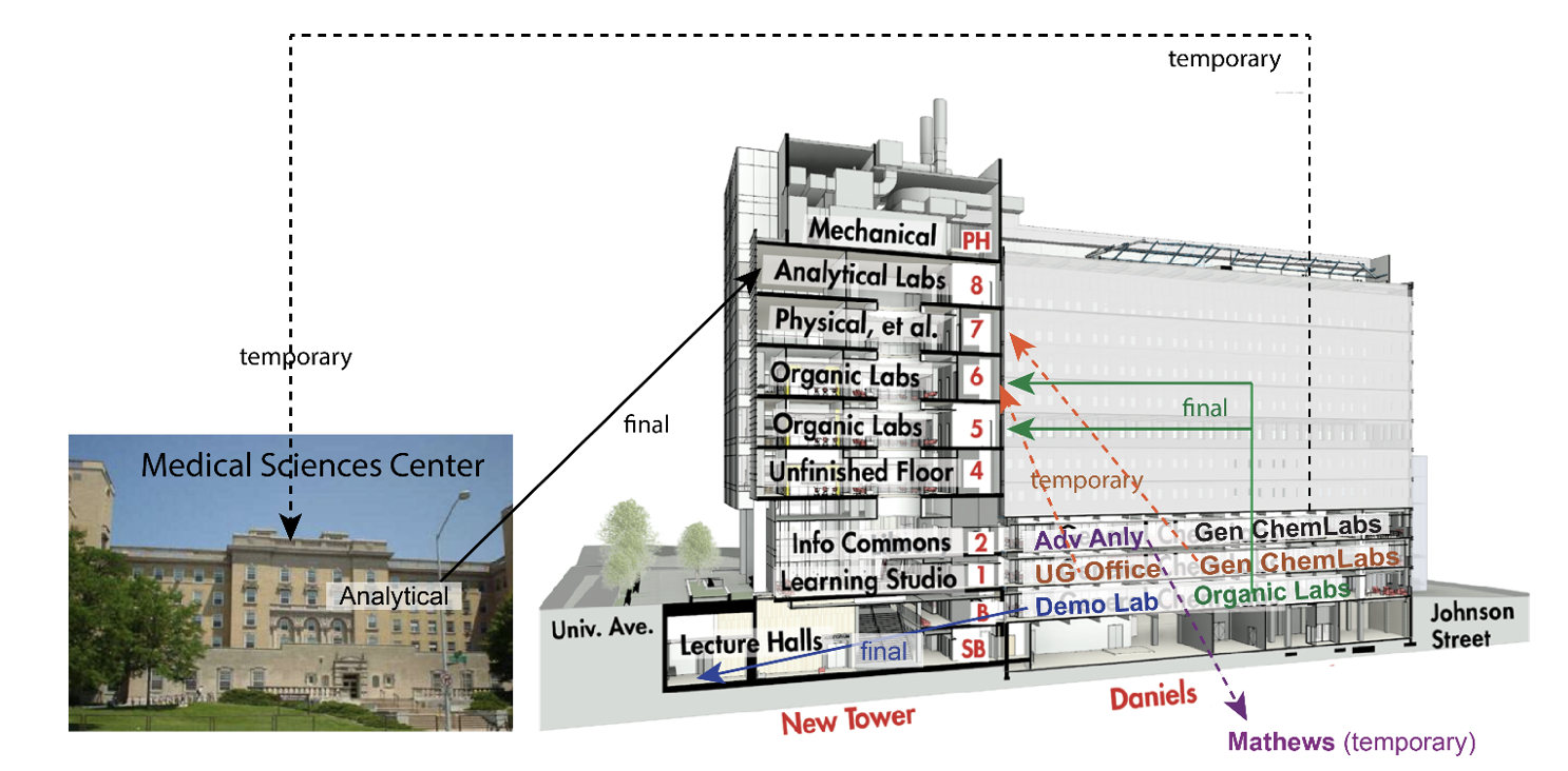 Diagram of the new buildings